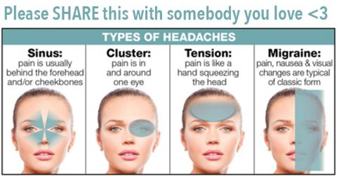 Image of If you get one of these 6 headaches, eliminate the pain immediately like THIS