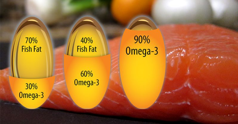 Image of This is EXACTLY how much Omega-3 you need to take for cancer, anxiety and other health conditions