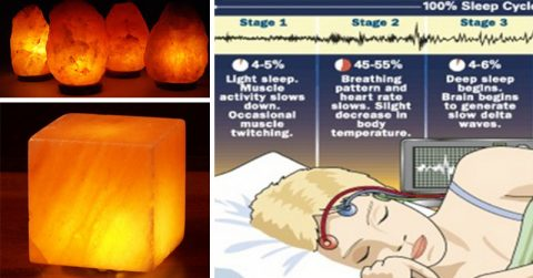 Image of How to Use Himalayan Salt Lamps to Activate Your Body's Deep-Sleep Cycles and Eliminate Anxiety