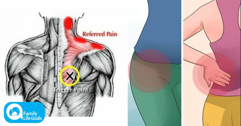 Image of How to naturally relieve sore, TENSE muscles without addictive and HARMFUL pain pills