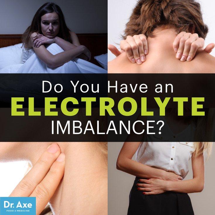 ElectrolyteArticleMeme