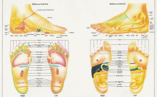 Here's-Why-It's-So-Important-For-You-to-Massage-Your-Feet-Before-Going-to-Bed1
