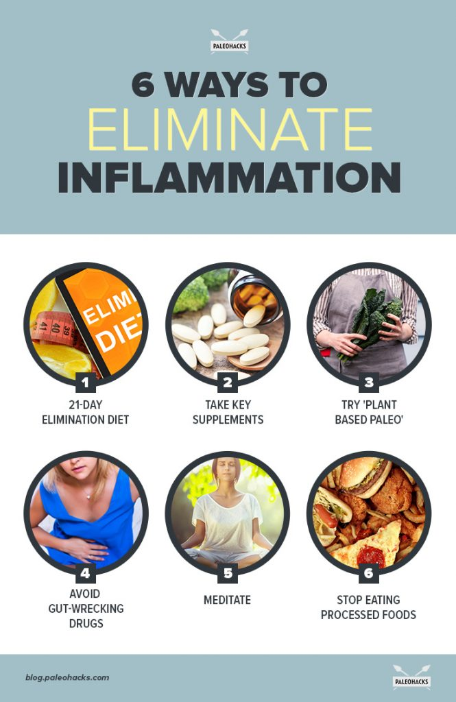 6_Ways_to_Eliminate_Inflammation_infog