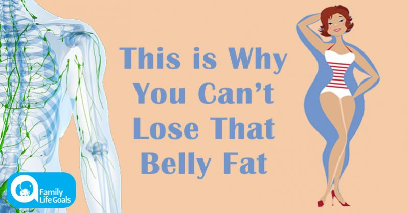 Image of Unexpected weight gain? Can't lose belly fat? Lymph leakage may be the culprit