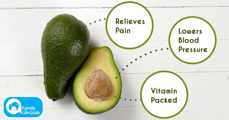 Image of 18 ways avocados can replace pain pills, coffee, multivitamins and dieting