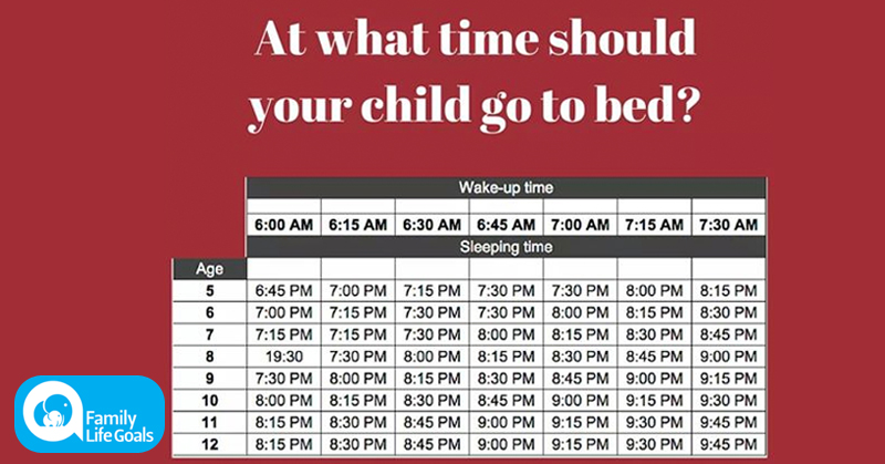Chart that tells parents when it's the best time to put their kids to bed