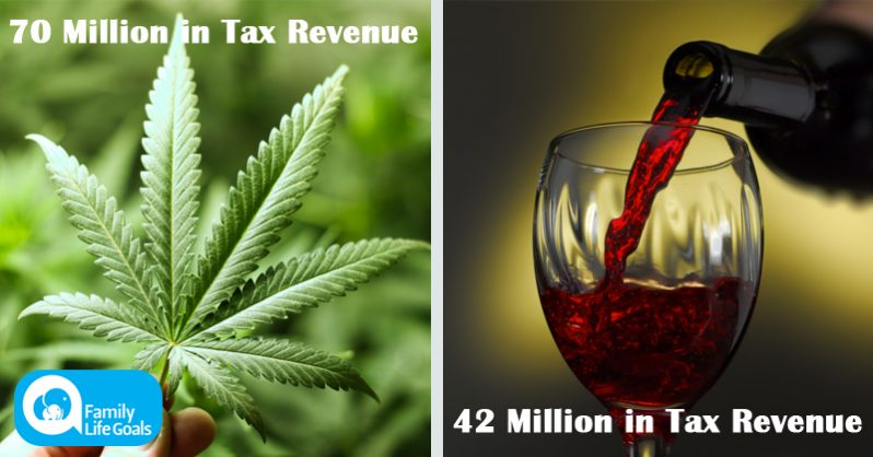Image of Marijuana Is Now Bringing In MORE Tax Revenue Than Alcohol