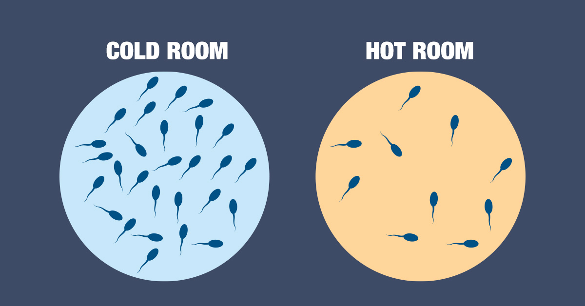 9 Reasons Why Sleeping in a Cold Room Is Better for You