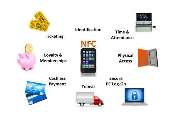 android-nfc-vulnerable-credit-cards-relay-attacks-security-researcher-finds-android